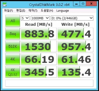 SSD RAID 1과 SSD RAID 10, SAS RAID 5 속도 비교 : 네이버 블로그