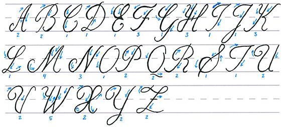 English karsu writing