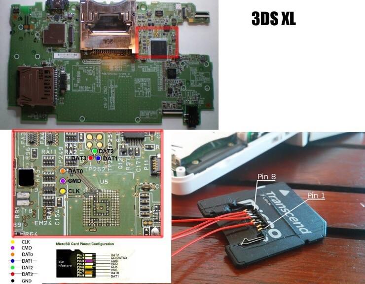 커스텀 펌웨어/A9LH/순정 펌웨어] 새로운 커펌 Boot9Strap
