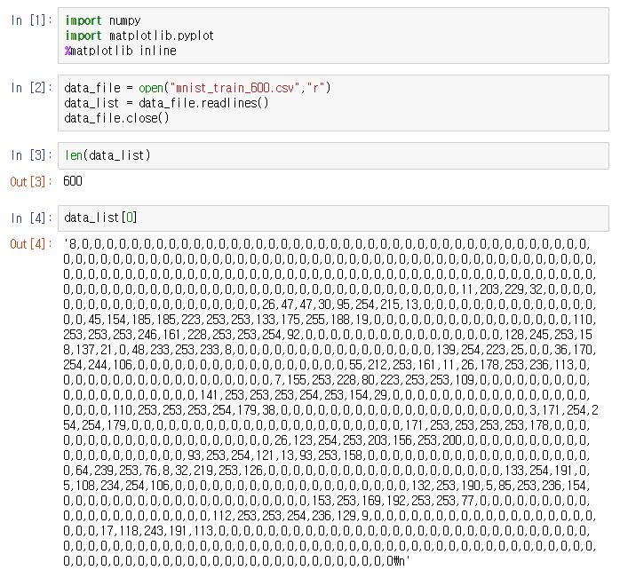 딥러닝] IPython환경에서 MNIST파일 로딩해서 출력해보기 : 네이버 블로그