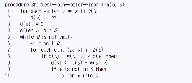 shortest path faster algorithm